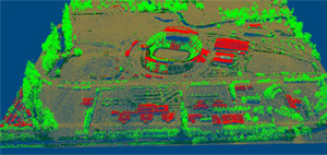 Automatic point cloud classification